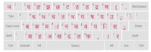 Nepali font Keyboard Layout